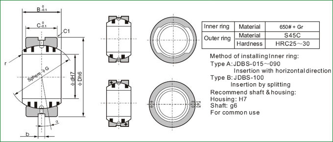 JDBS Oilless spherical plain bearing